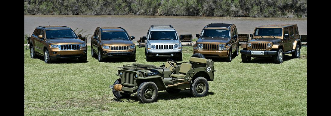 Jeep Salvage Perth